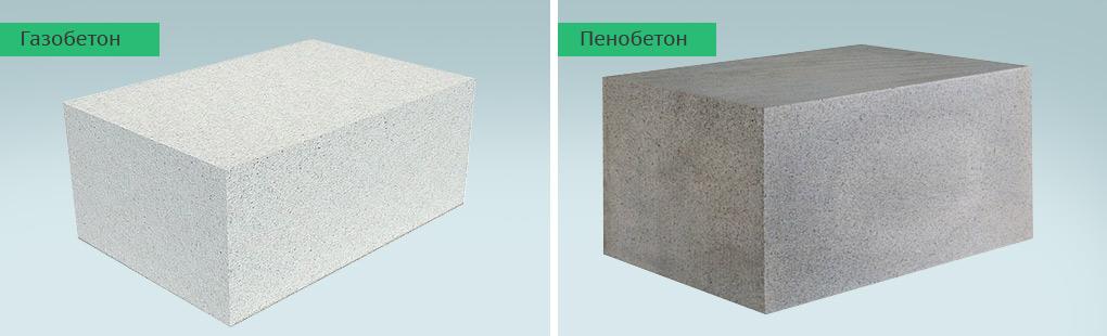 Бетон газобетон как отбирают пробы бетонных смесей